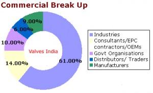 valve_graph-2